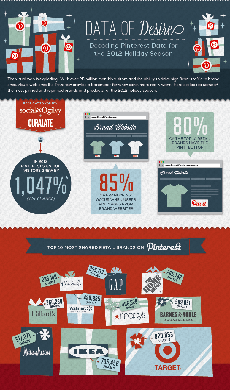 View full infographic here .