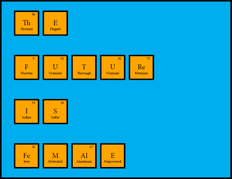 periodic table of women.png