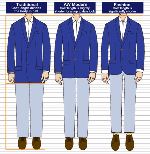 coat lengths.jpg