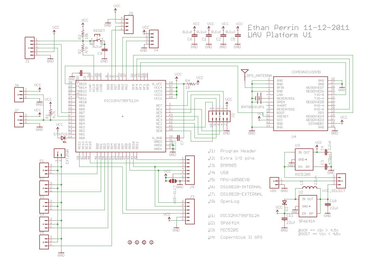 Main Controller Schematic
