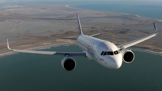 Airbus's big deal with China