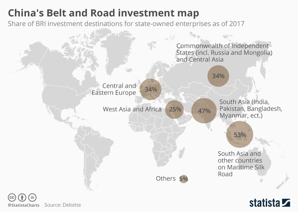 Investment for the BRI will mainly involve SOEs acorss Asia ( image source )