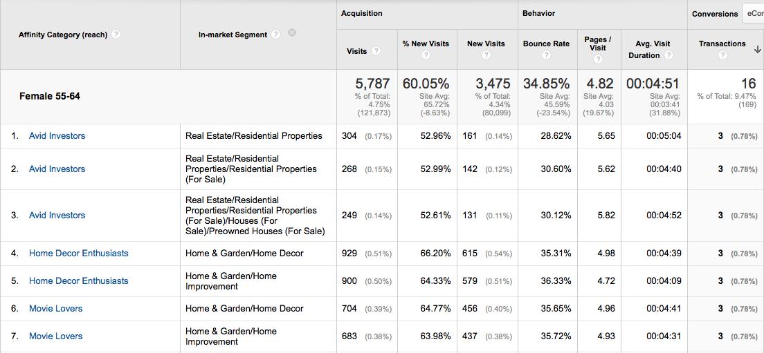 google analytics advanced segment 2