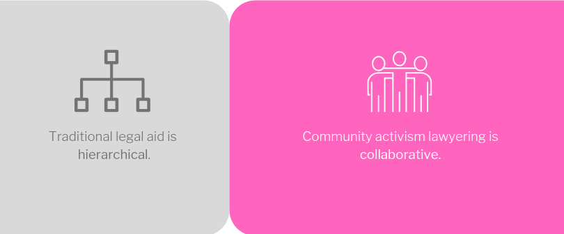 CALA Model Collaborative.png