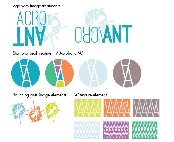 AcroAnt Proposal Logo
