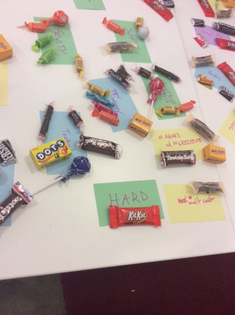 Candy Card Sorting