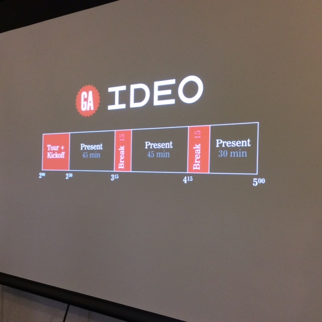 Visit to IDEO