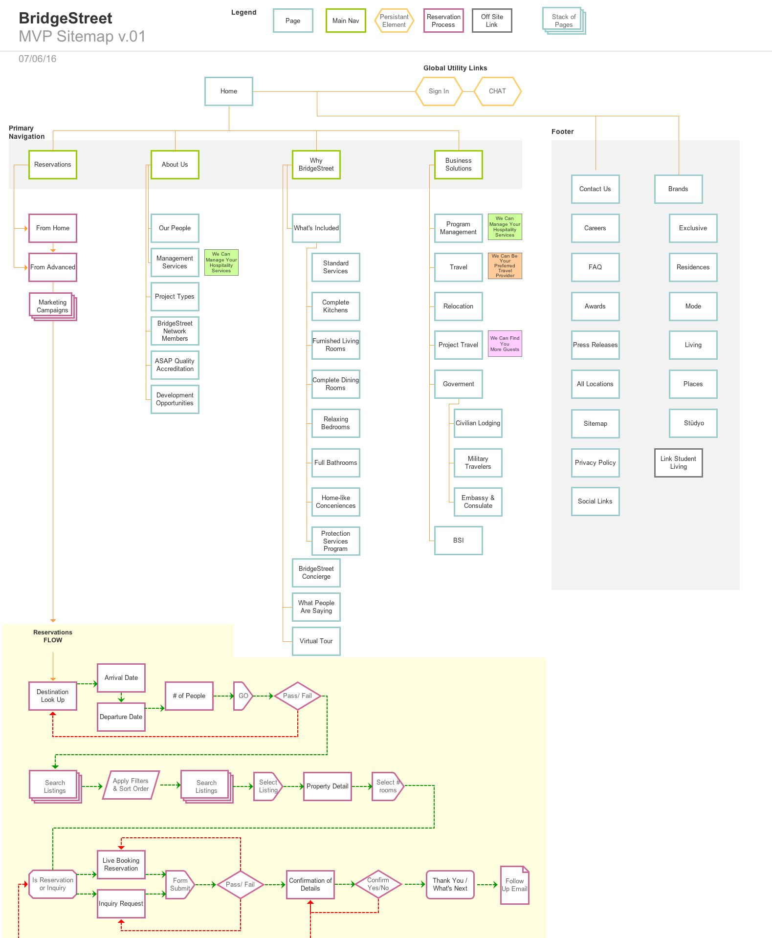 sitemap_edit.png