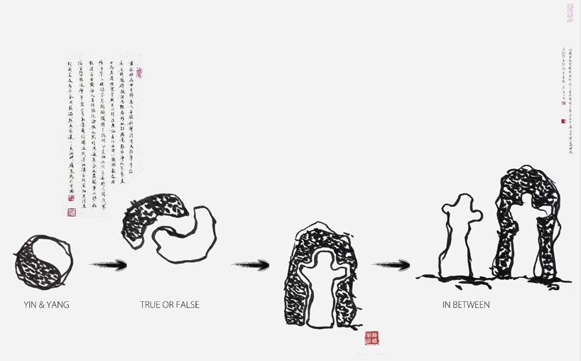 from yin yang to false or true