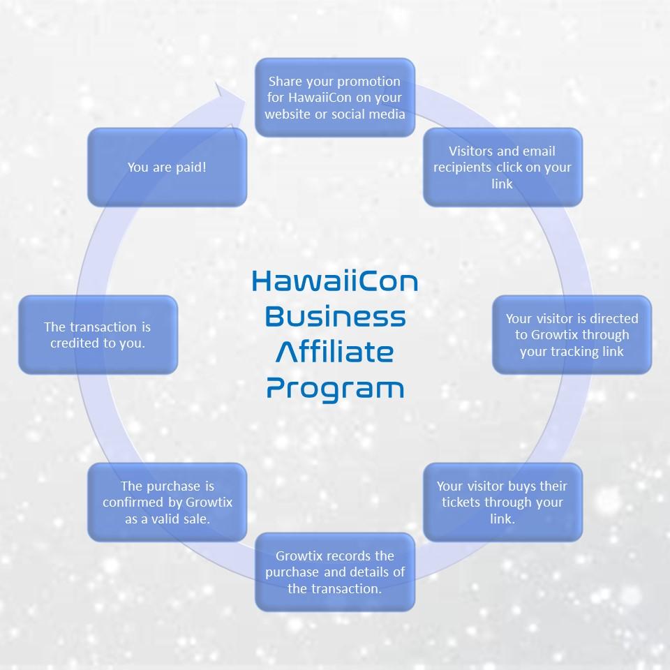 business affiliate program.jpg