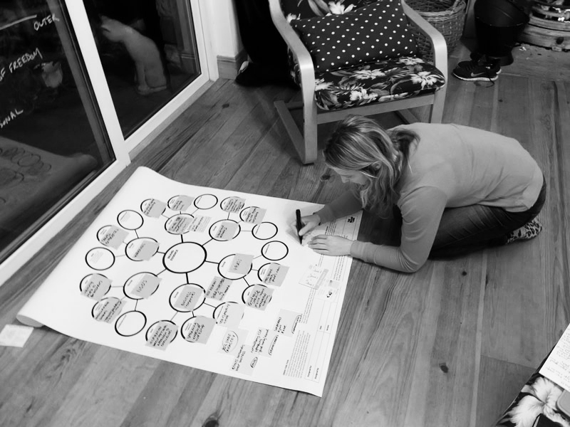 Easkey Britton mapping out her strategy using The Brandling's Brand Strategy Canvas