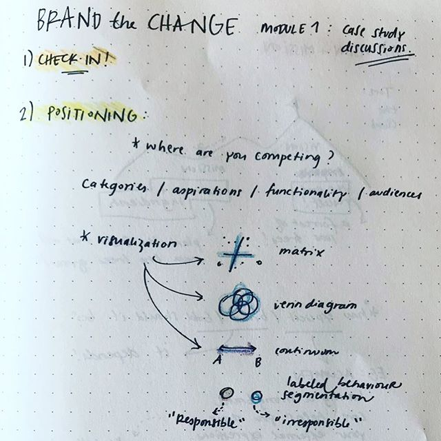 Our facilitator Maira Rahme takes the most beautiful notes... During this Tuesday's class we weretalking about different positioning maps and brands with multiple stakeholders. #nerdingout  #brandthechange #brand #ngo #charities #stakeholder #lifelonglearning #brandacademy #positioning