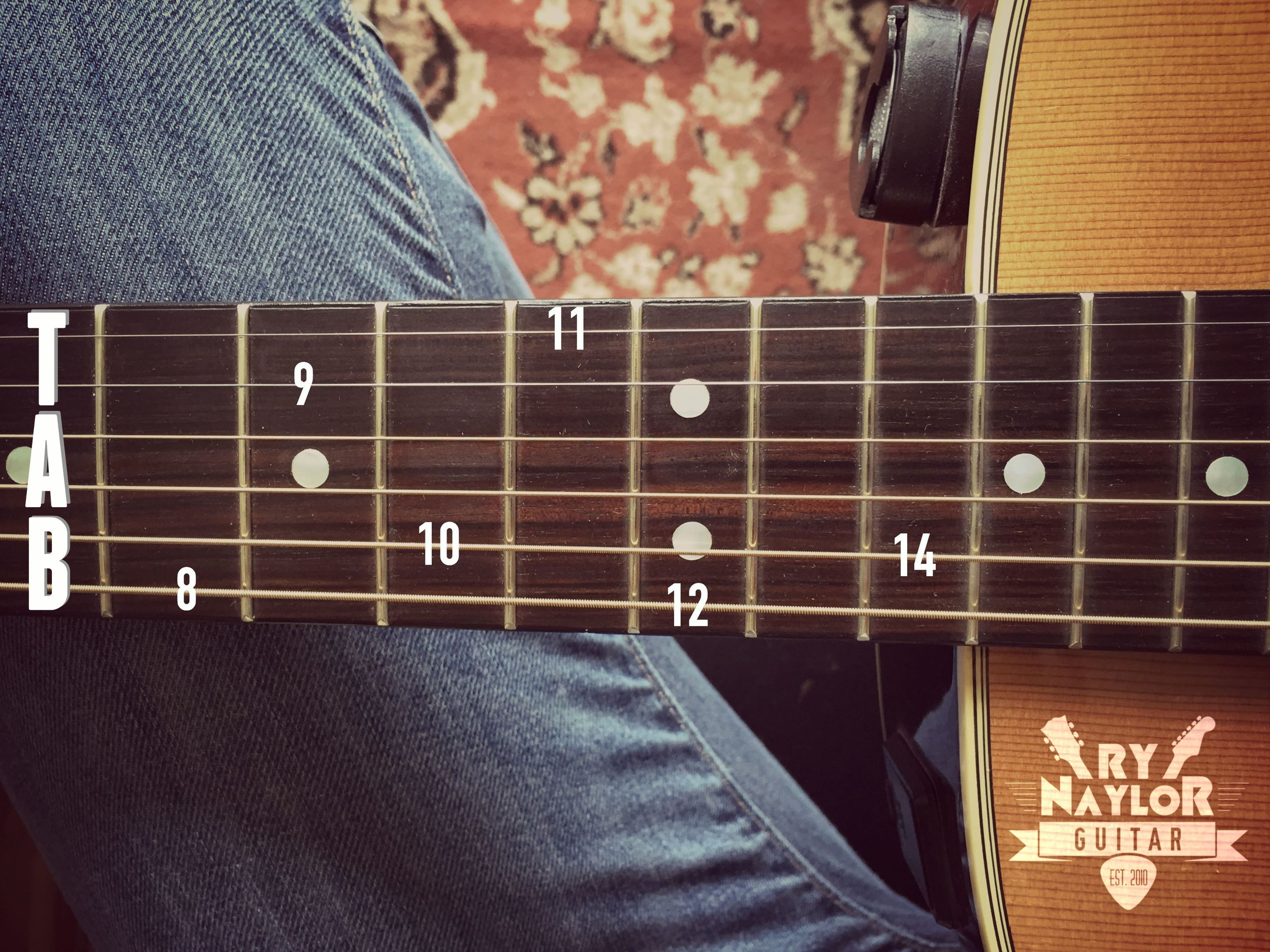 Place the guitar on your lap and look down at the strings to be sure of their arrangement on a line of TAB.