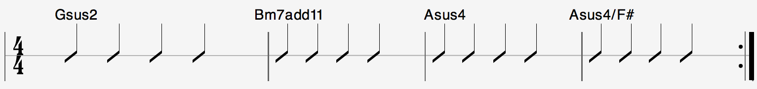 The chord progression with open strings