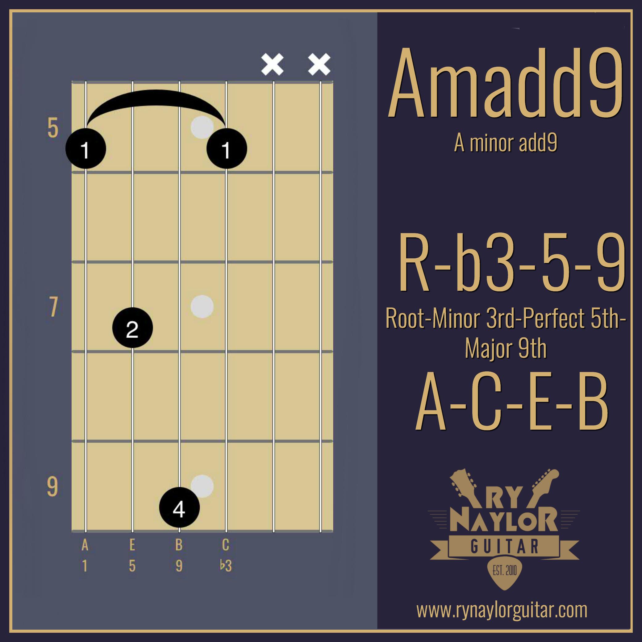 Amadd9 Chord.jpg