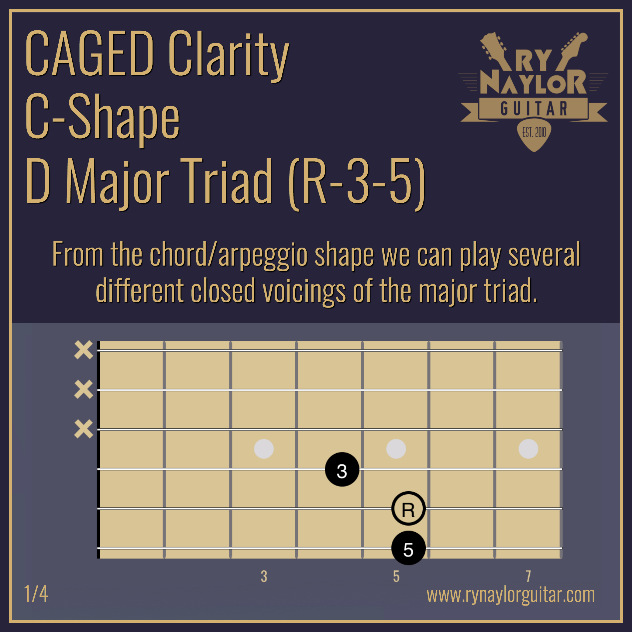 4. C-Shape Triad (1 of 4).jpg
