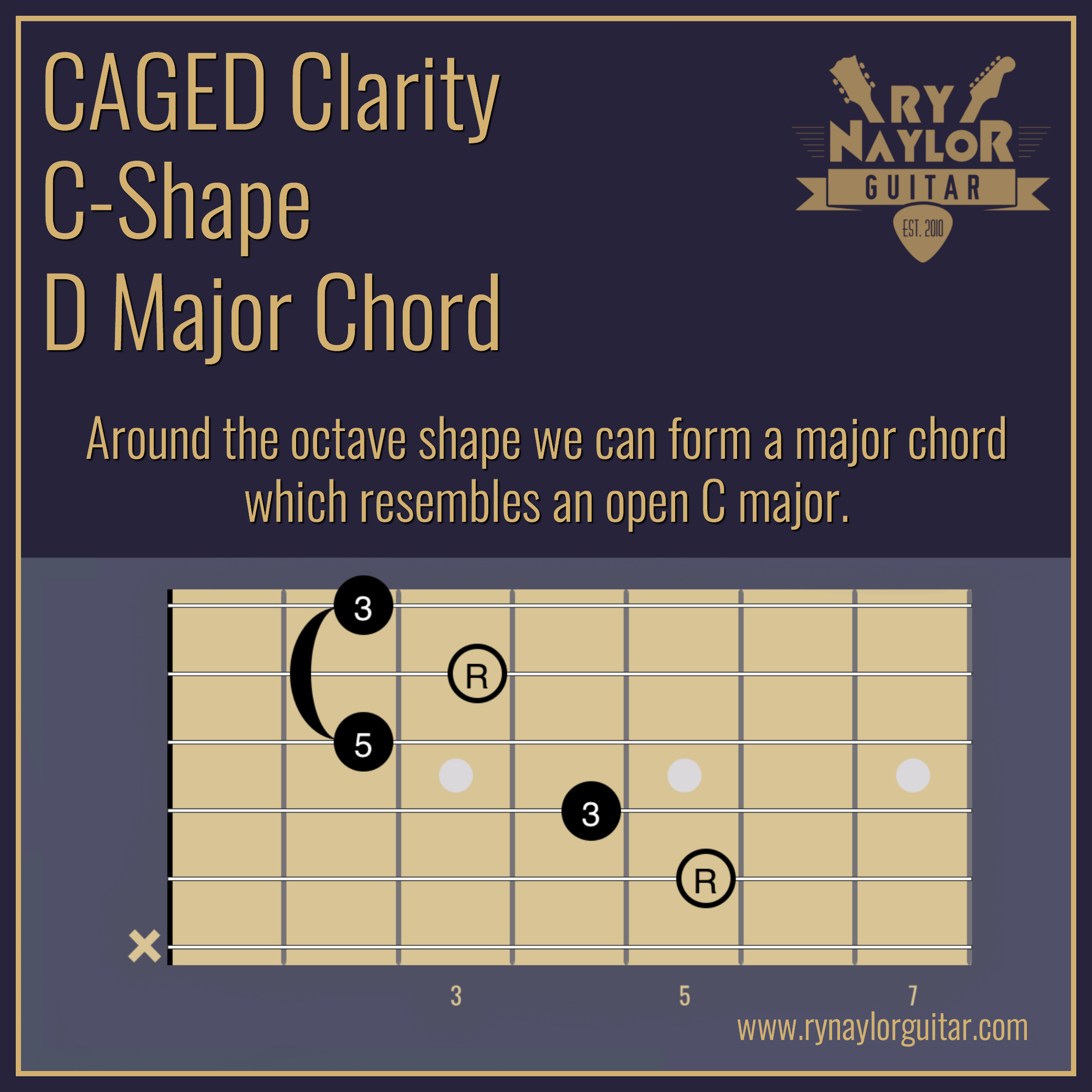 2. C-Shape Chord.jpg