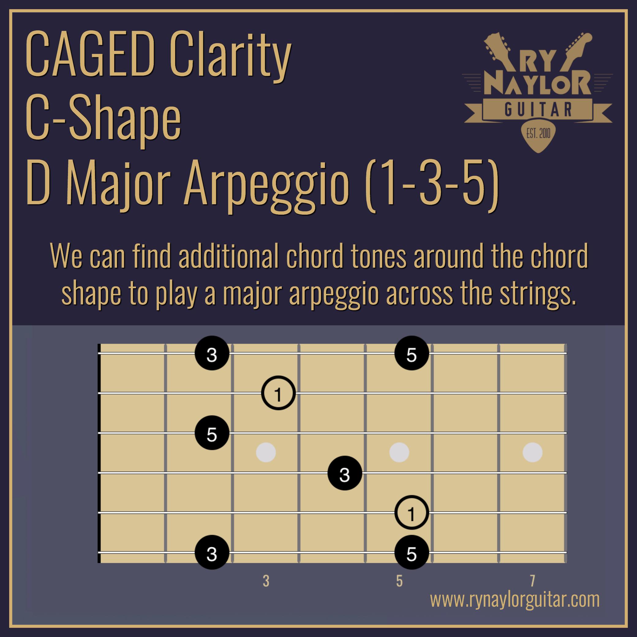 3. C-Shape Arpeggio.jpg