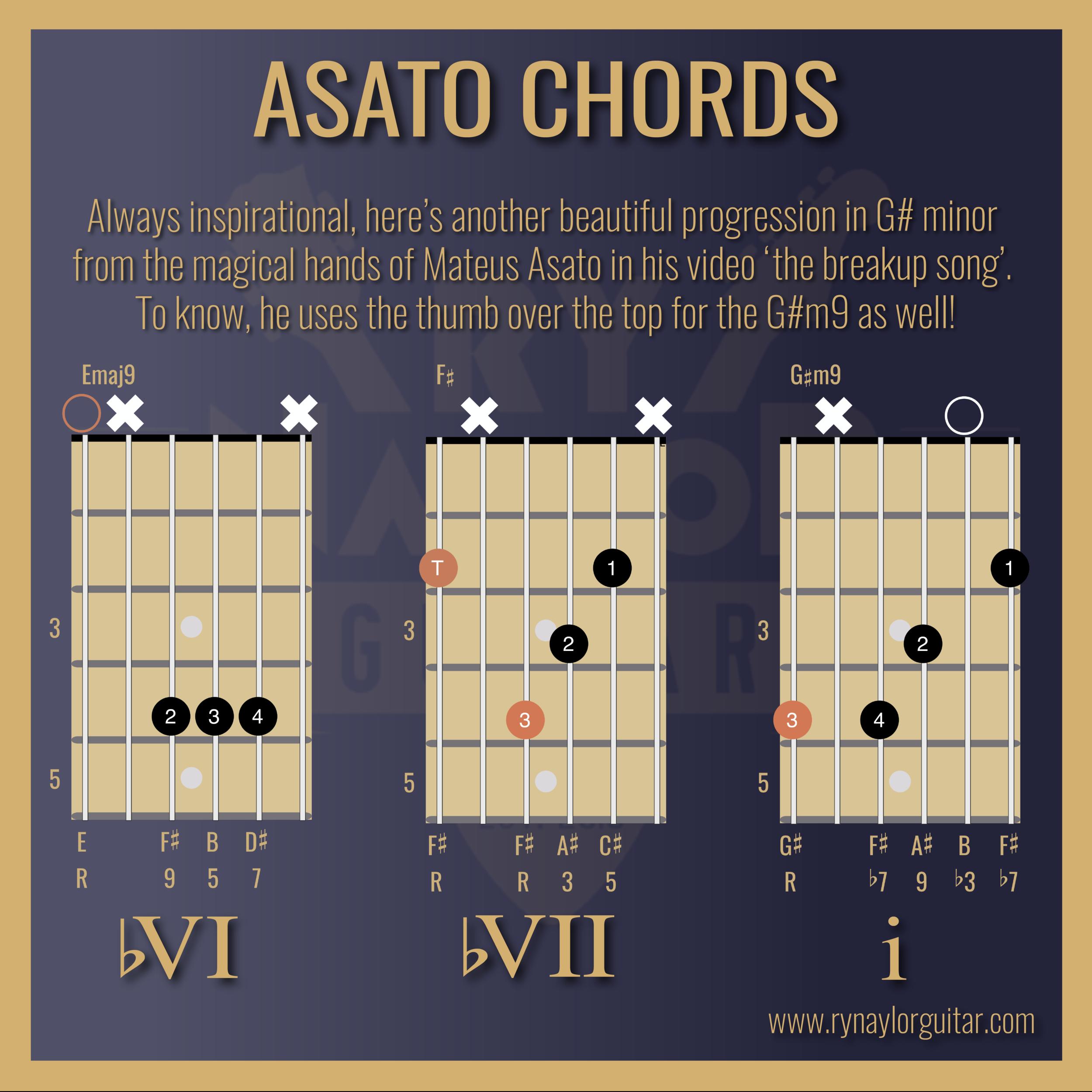 Asato Chords RH@4x.png