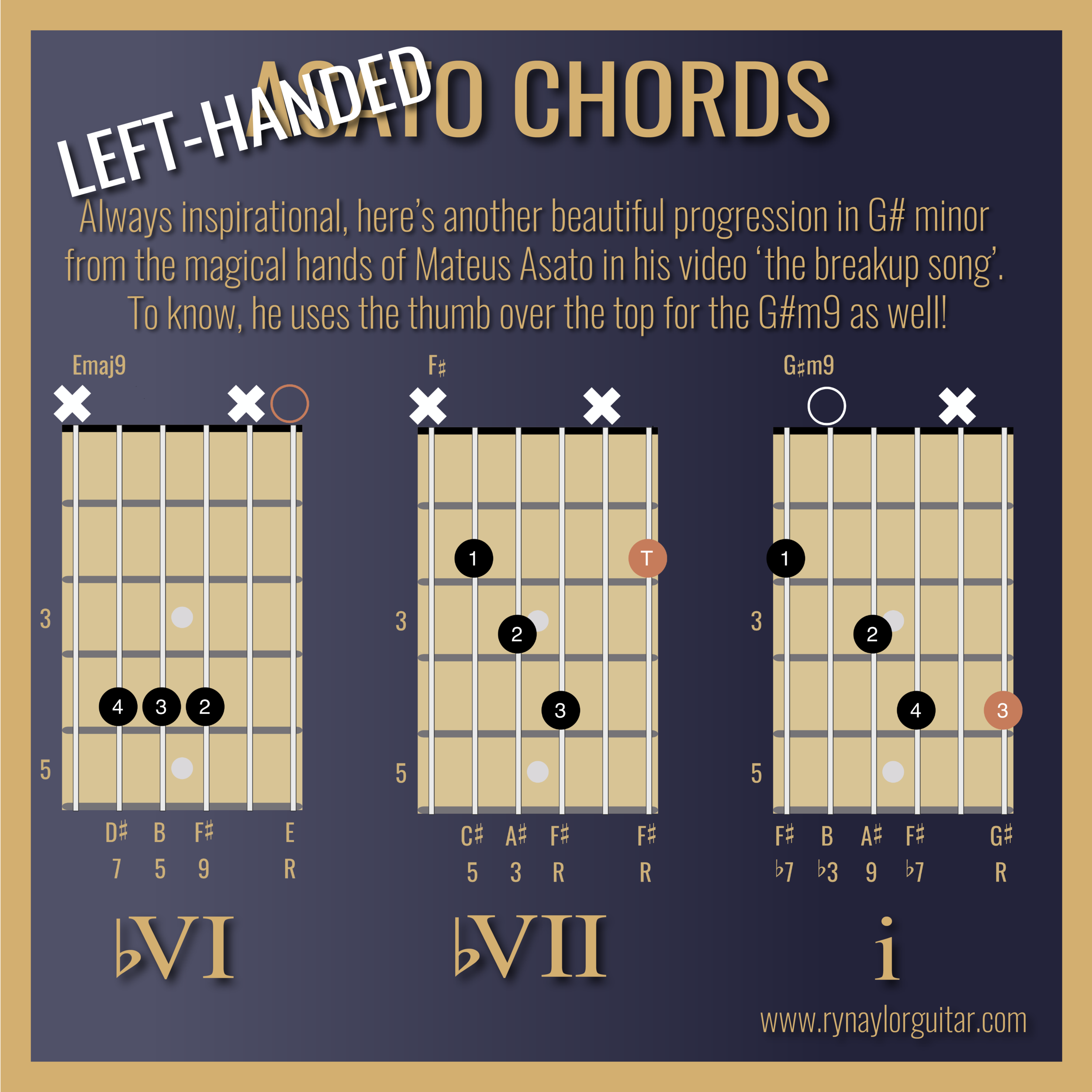 Asato Chords LH@4x.png