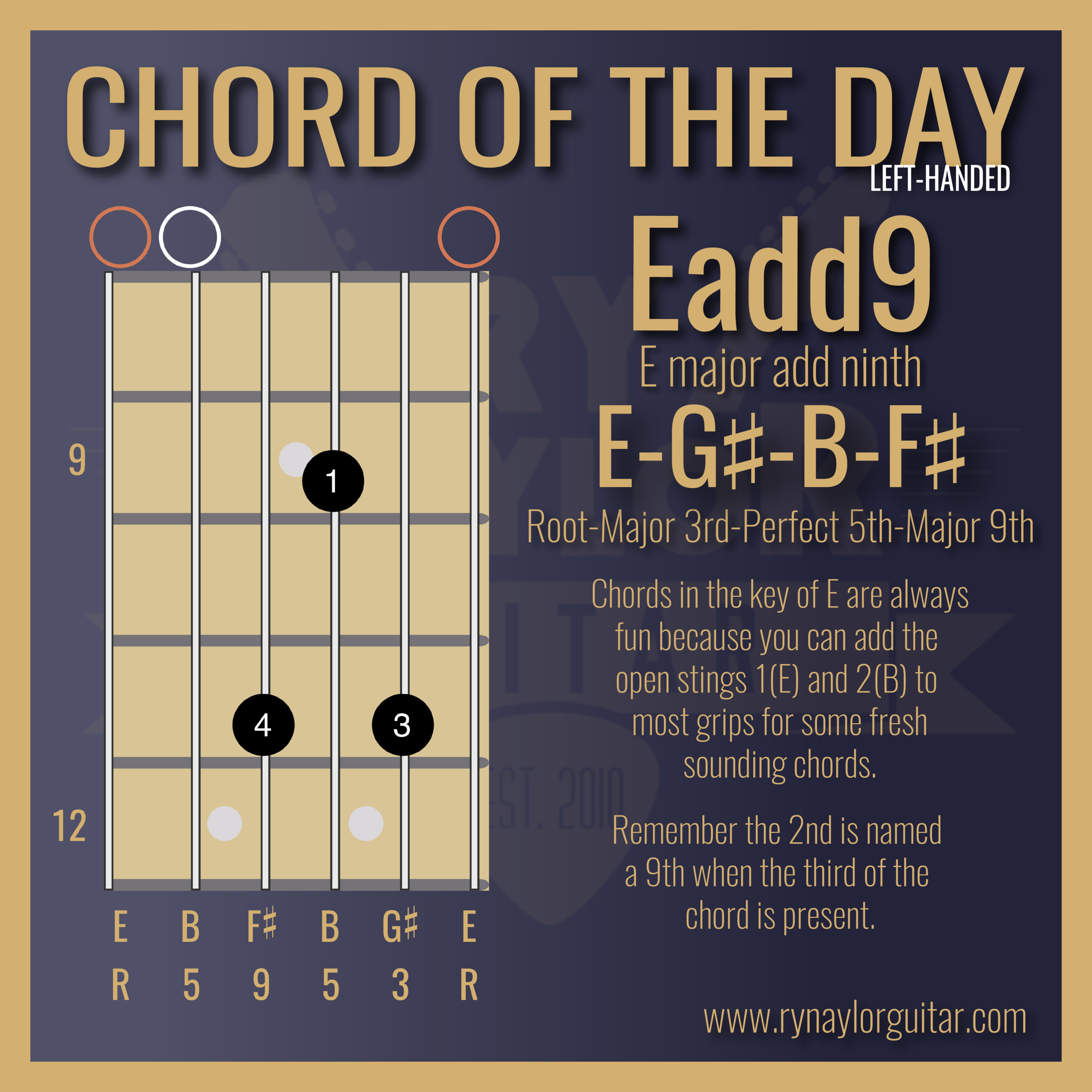 Eadd9 Chord of the Day (LH).png