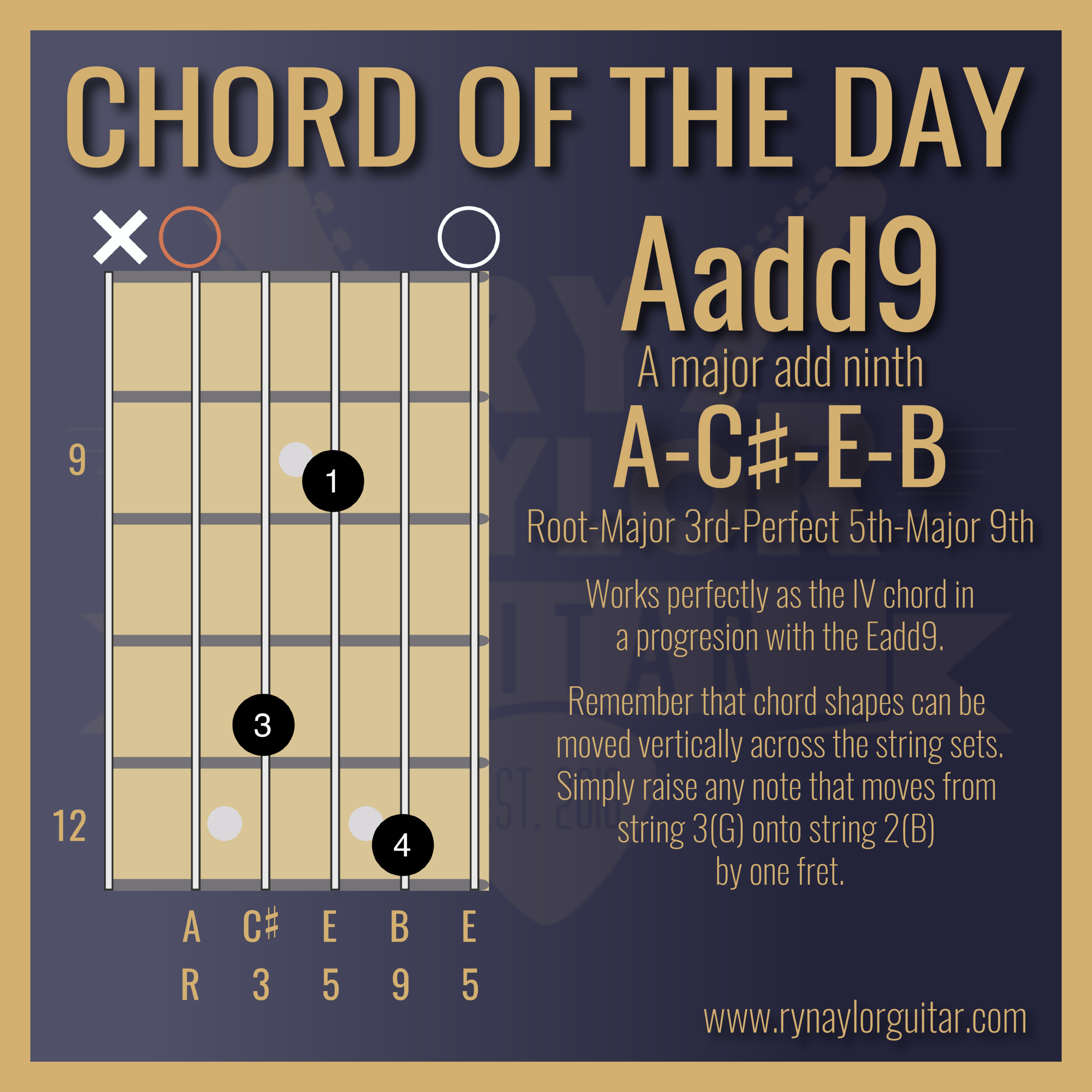 Aadd9 Chord of the Day.png