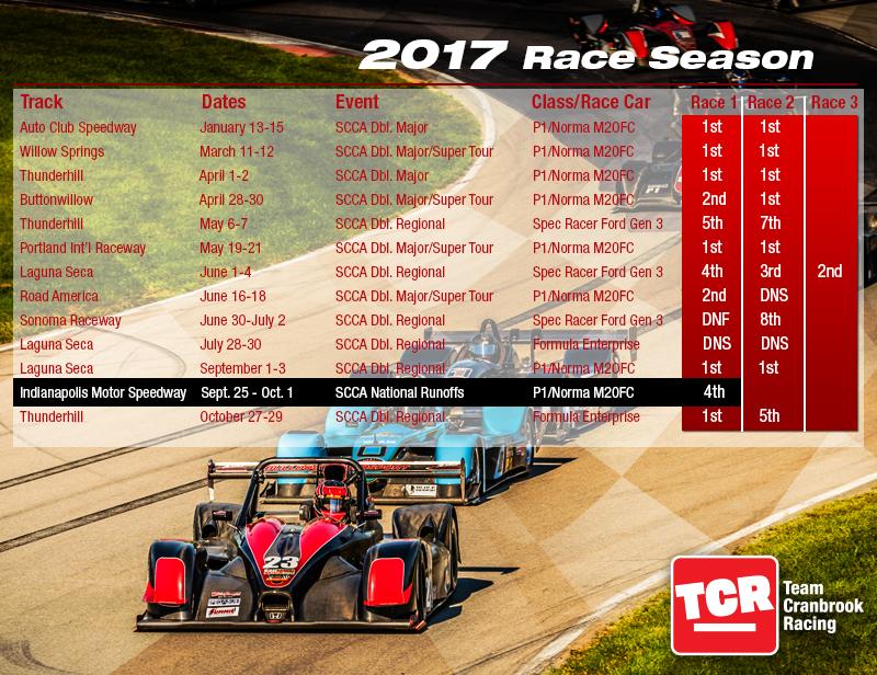 2017_race_season_results_11.jpg