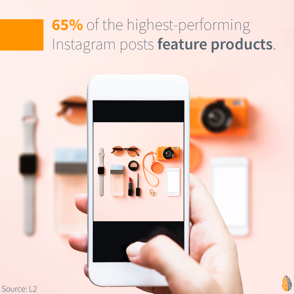 high performing Instagram posts