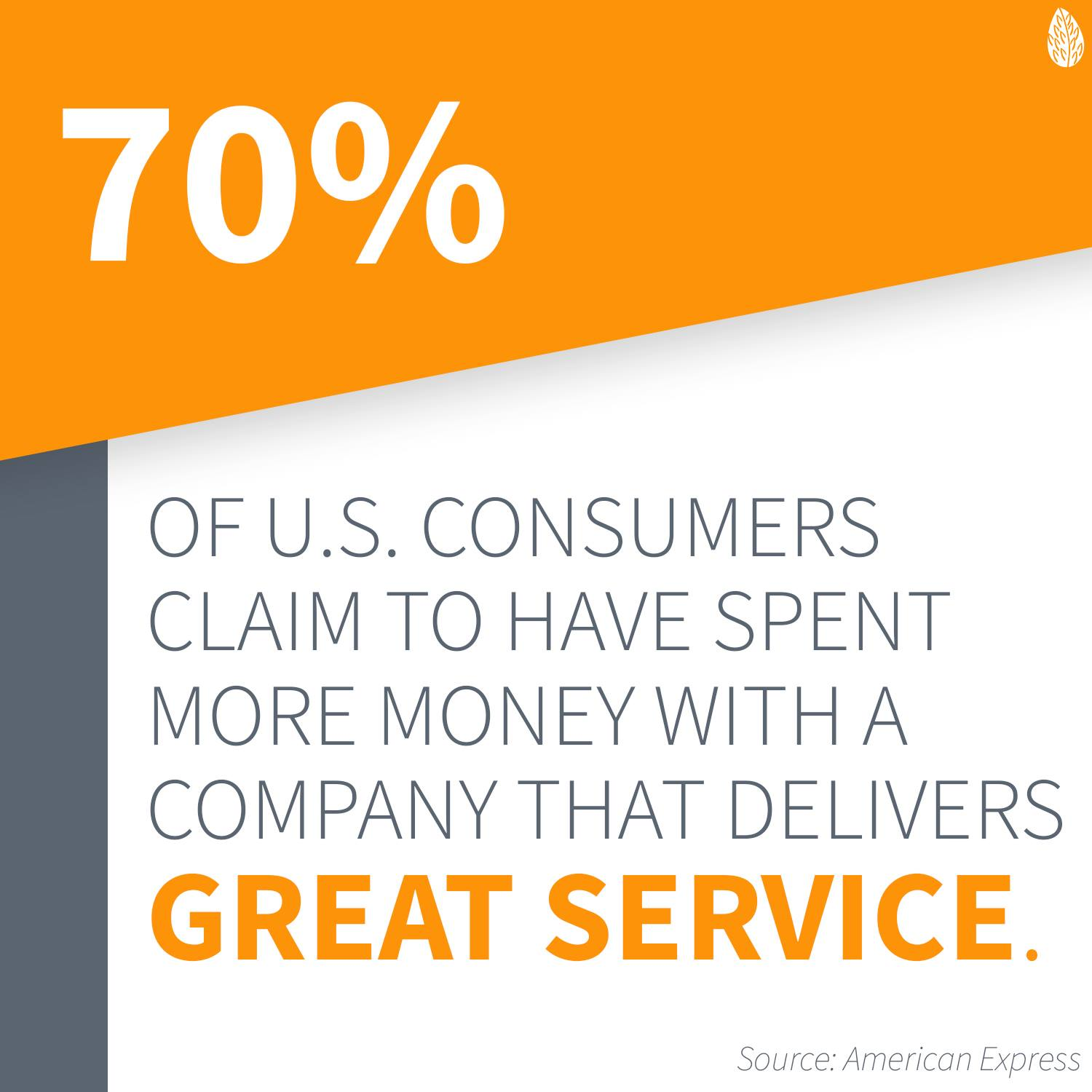 consumers spend more on service