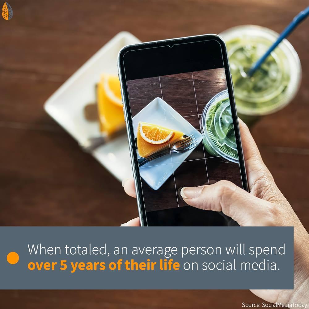 social media is long lasting