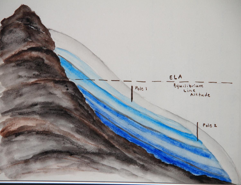 glacierinside.JPG