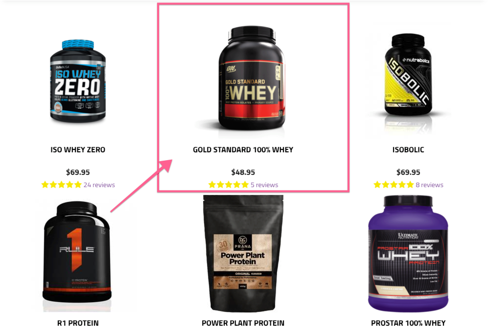 high margin protein products to advertise.png