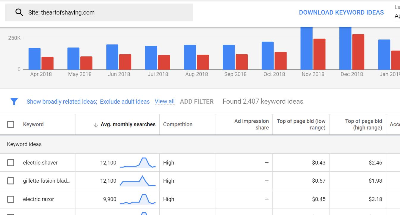 google keyword planner tool.PNG