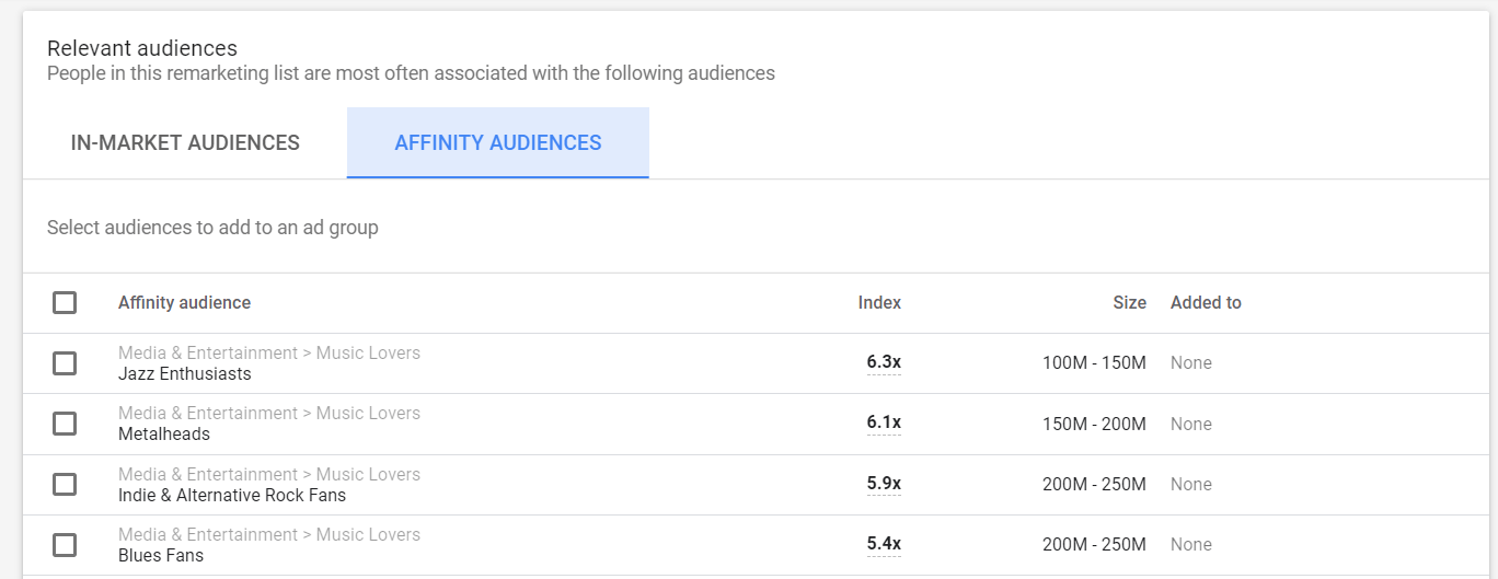 remarketing affinity audiences.PNG