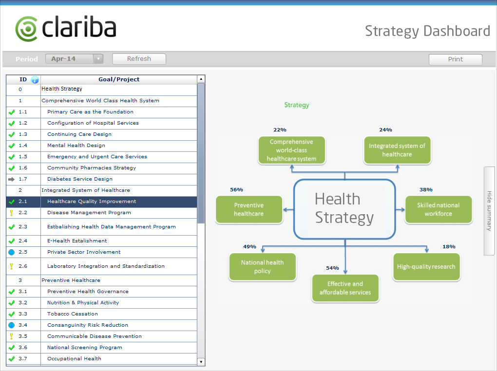 screen_EPM_Strategy-Dashboard-Summary.png