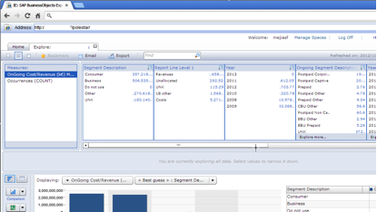 Viewing and managing spaces from SAP BusinessObjects Explorer