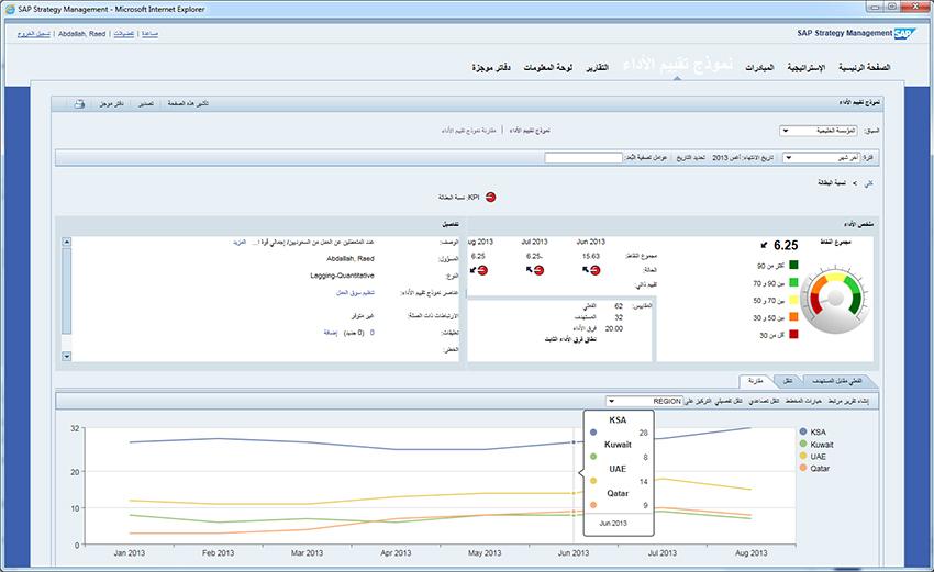 SAP Strategy Management 10.1 - Arabic