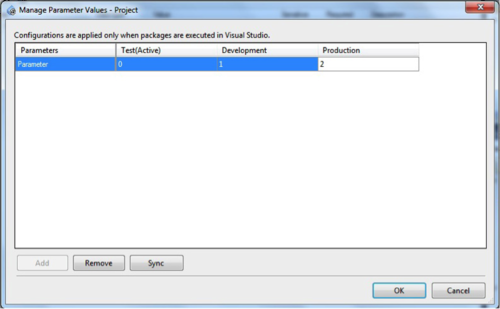 Project Deployment in SQL Server Integration Services 2012