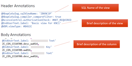 Fig. 2  ABAP annotation example