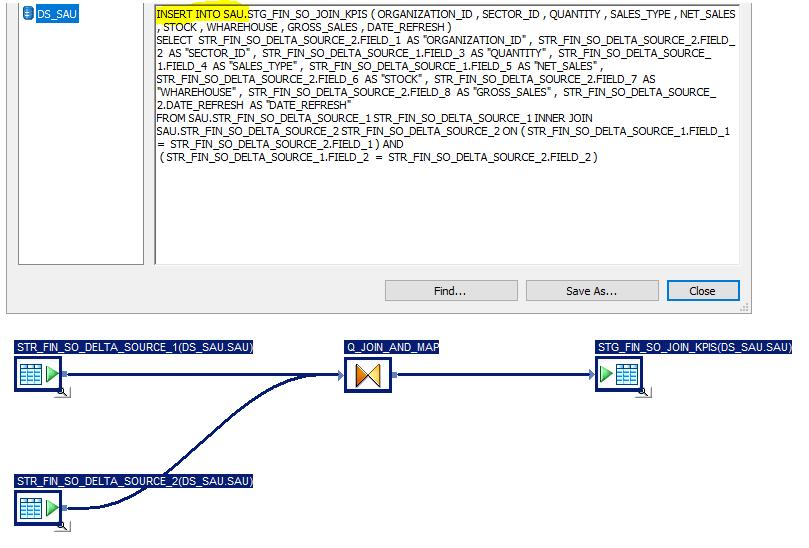 Dataflow with pushdown