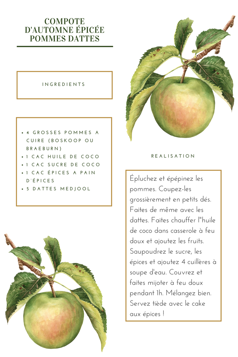 Illustrated Fruit General Recipe Card.png