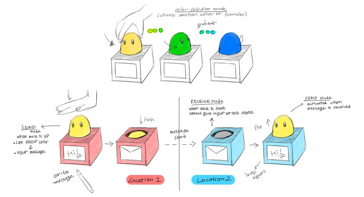 mm_interaction_sketch.jpg