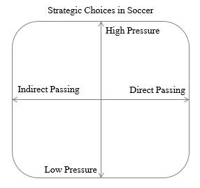 StrategicChoices.png