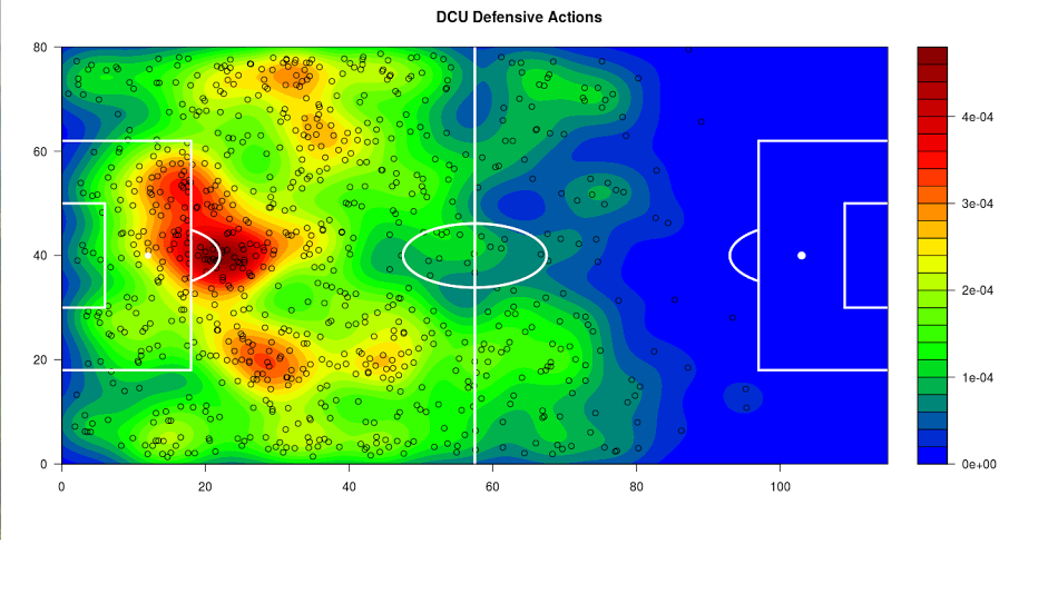 This heat map looks like an elephant sitting on a duck.