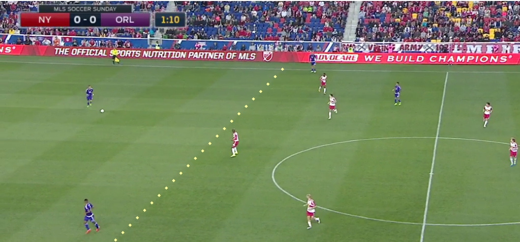 RBNY defending in a medium block, defining the line of confrontation 10 yards deeper than the center circle into Orlando's half.