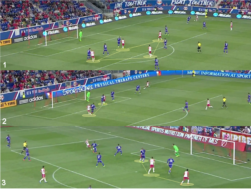 1 & 2) early cross attempts from RBNY were met with under developed or uncommitted runs lacking depth; 3) Later in match depth, options and original crossing position improved