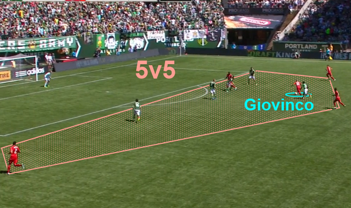 Breaking with numbers versus Portland, Giovinco launches a hopeful shot rather than try and create a better look with his teammates
