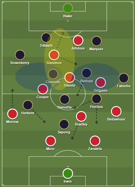 TFC v PHI projected starting XI w/ highlighted key areas.