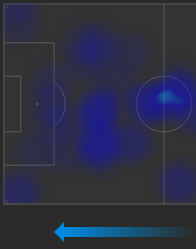 PHIvTOR 8/21: Giovinco dropping below back 4 and attacking half space in between LB & CB.