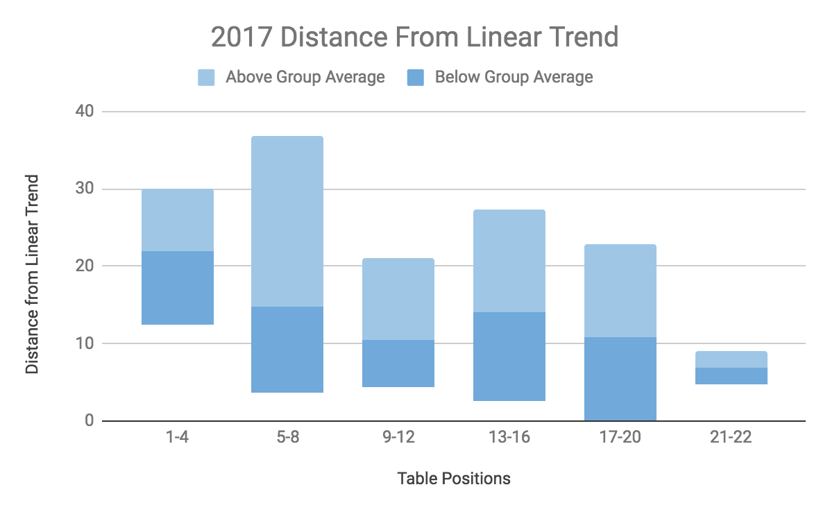 Dist Trend 2017.png